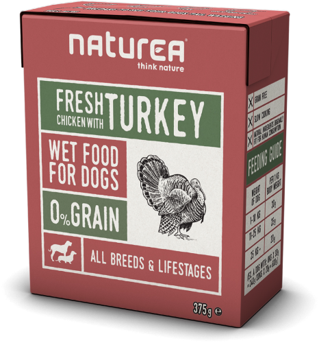 Naturea mokra karma dla psa Chicken with turkey.png
